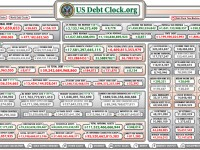 Lew: Debt limit will be reached March 16